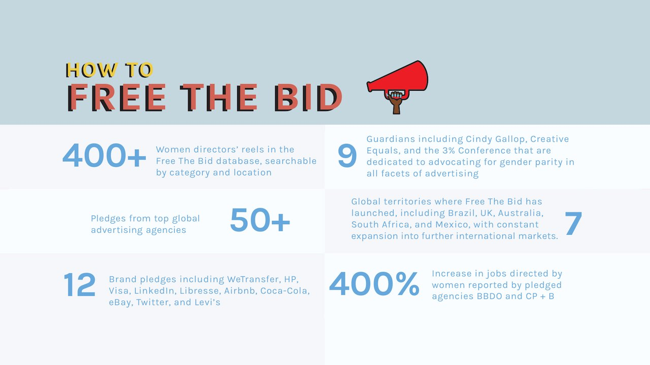 how to free the bid free the bid